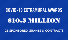 Ten and a half million dollars received in COVID-19 extramural awards over twenty-five grants and contracts.