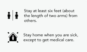 Stay at least six feet from others. Stay home when you are sick, except to get medical care.